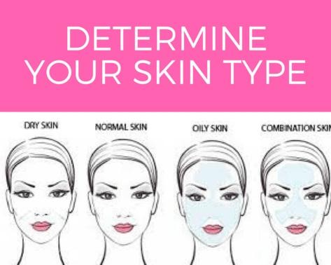 Determining Your Skin Type